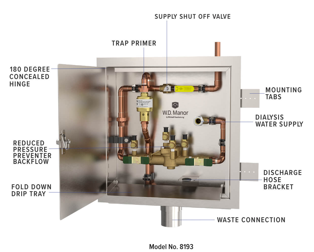 Dialysis Box with Backflow Preventer and Trap Primer Features